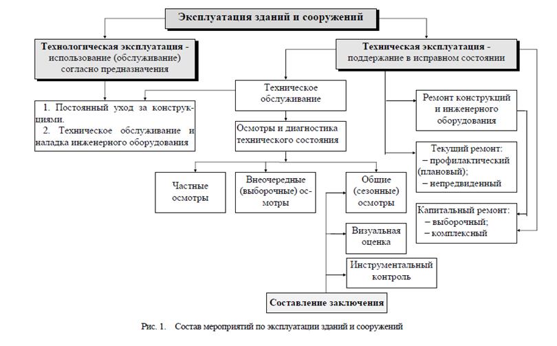 Таблица фото